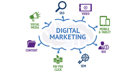 Digital Marketing - 4 months Courses.