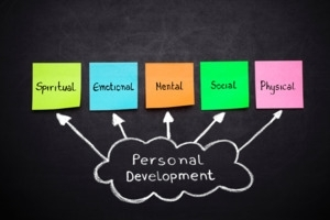 Personality Development Workshop- Explore Yourself!